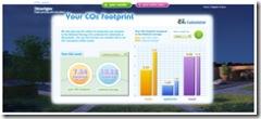 CO2_national_avarage